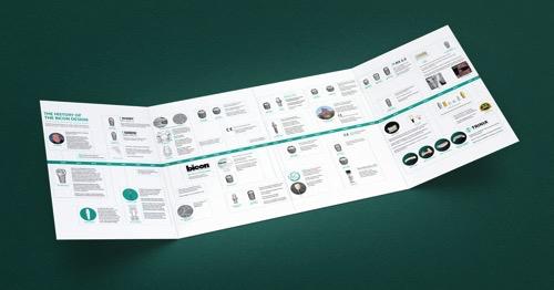 History of The Bicon Design